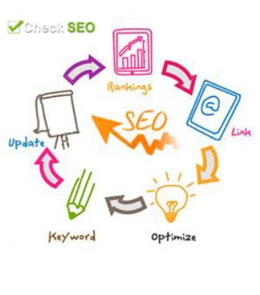 What is on-page SEO? – On-Page for beginners
